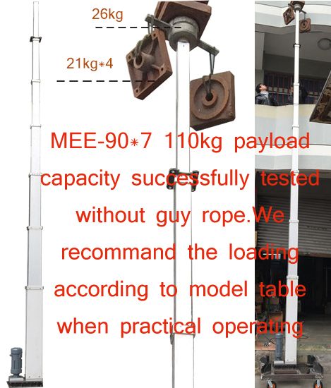 110kg payload capacity test