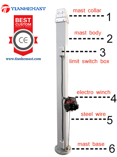 electric mast introduction