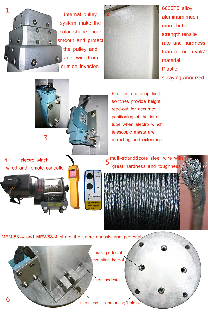 electro winch mast detailed introduction